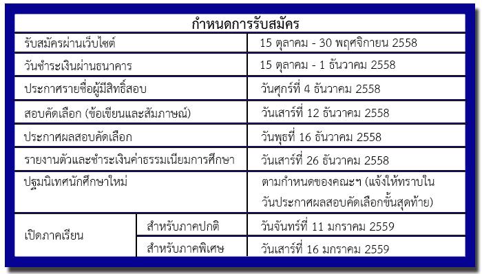 Timeline02 2-58