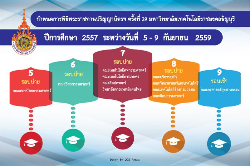 Grad-test02