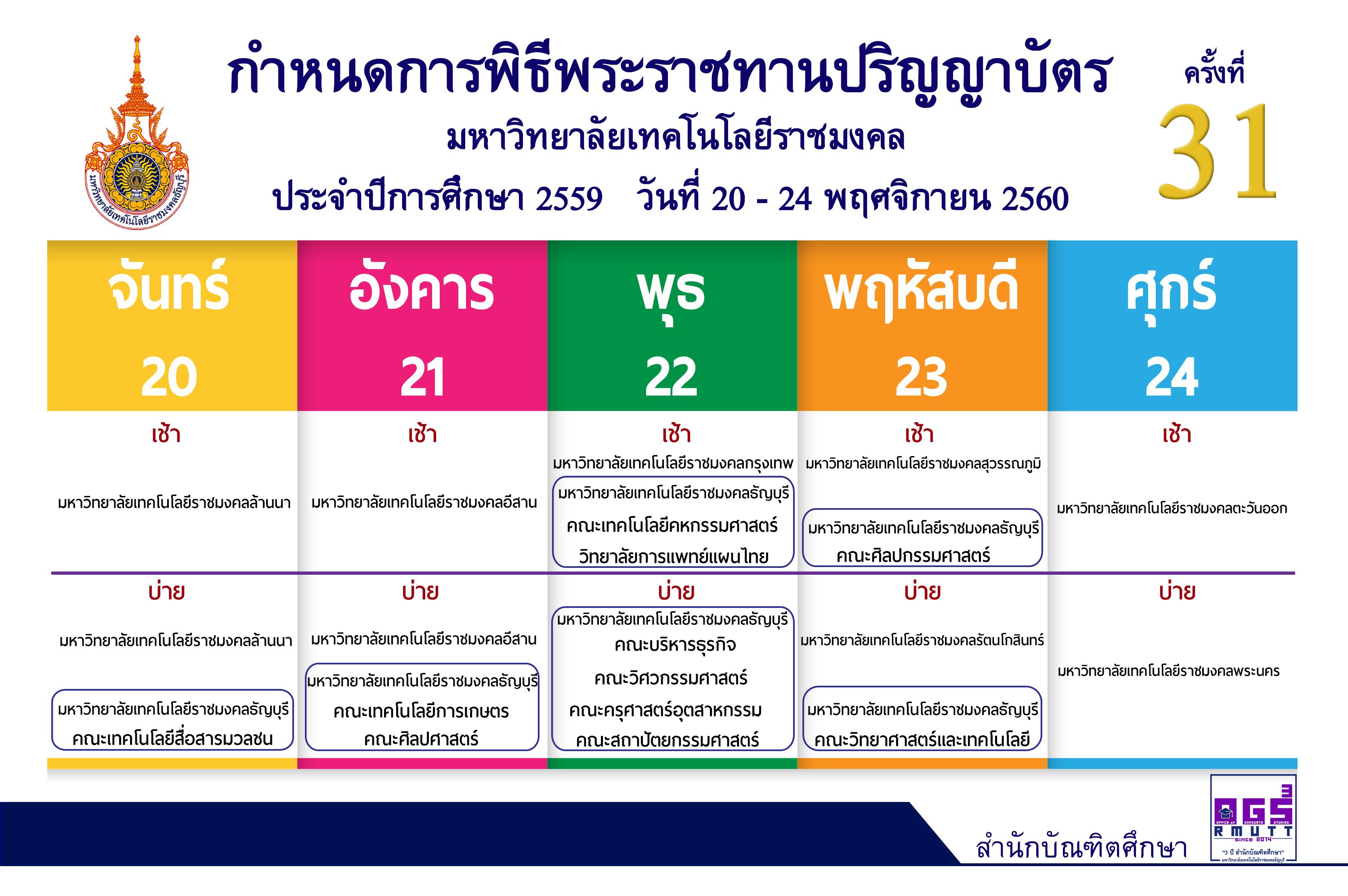 banner-graduate-2559-rrmut